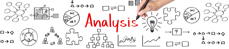 Business Analysis Training with Analysis Intuition